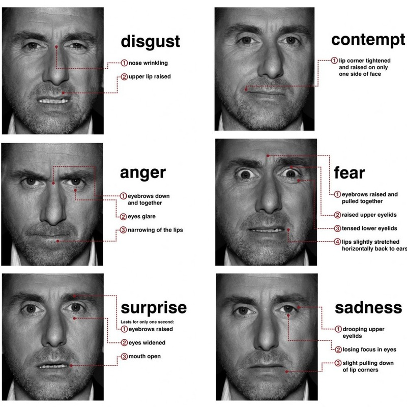 Reading facial expressions to see if someone is lying